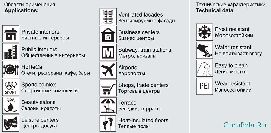 Область применения керамогранитной плитки