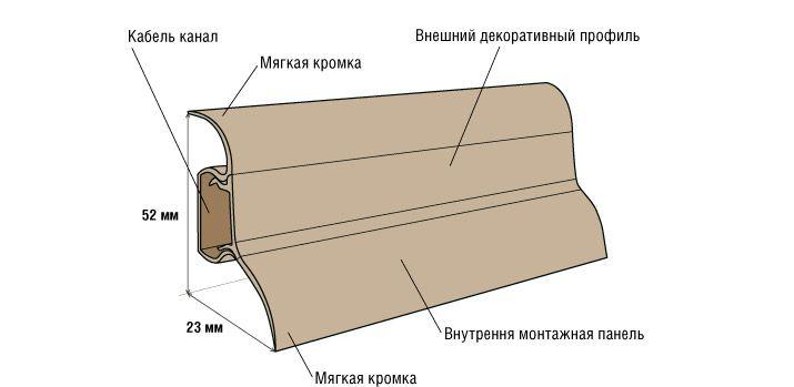 Пластиковый плинтус