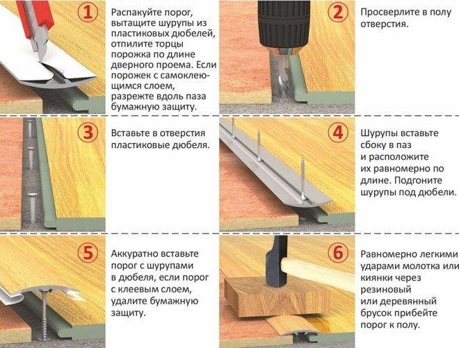 инструкция монтаж стыков