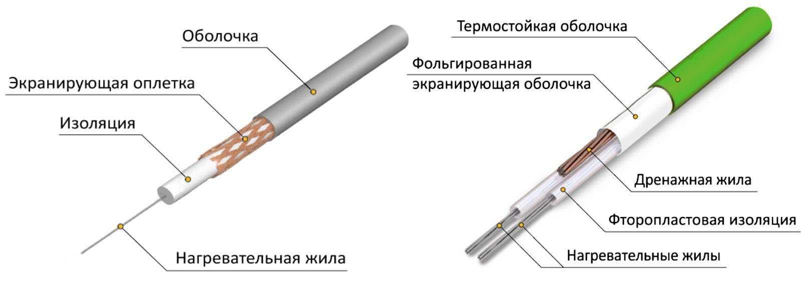 устройство двужильного и одножильного кабелей