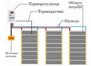 схема подключения ик-пола