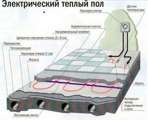 электрический контур