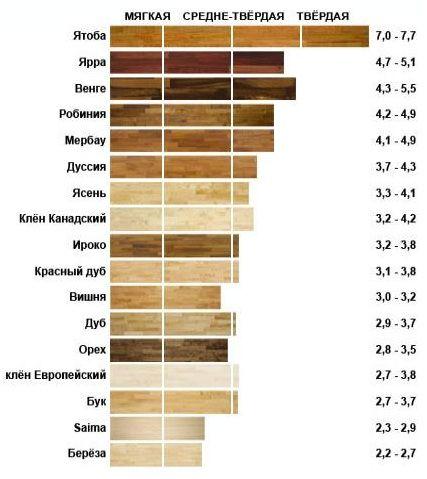 плотность ламинат
