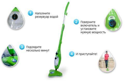 Электрошвабра для мыцця падлогі
