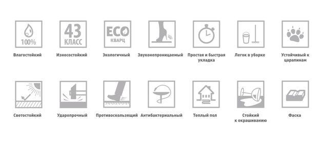 стандарты покрытия