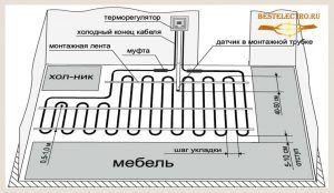 схема системы теплого пола