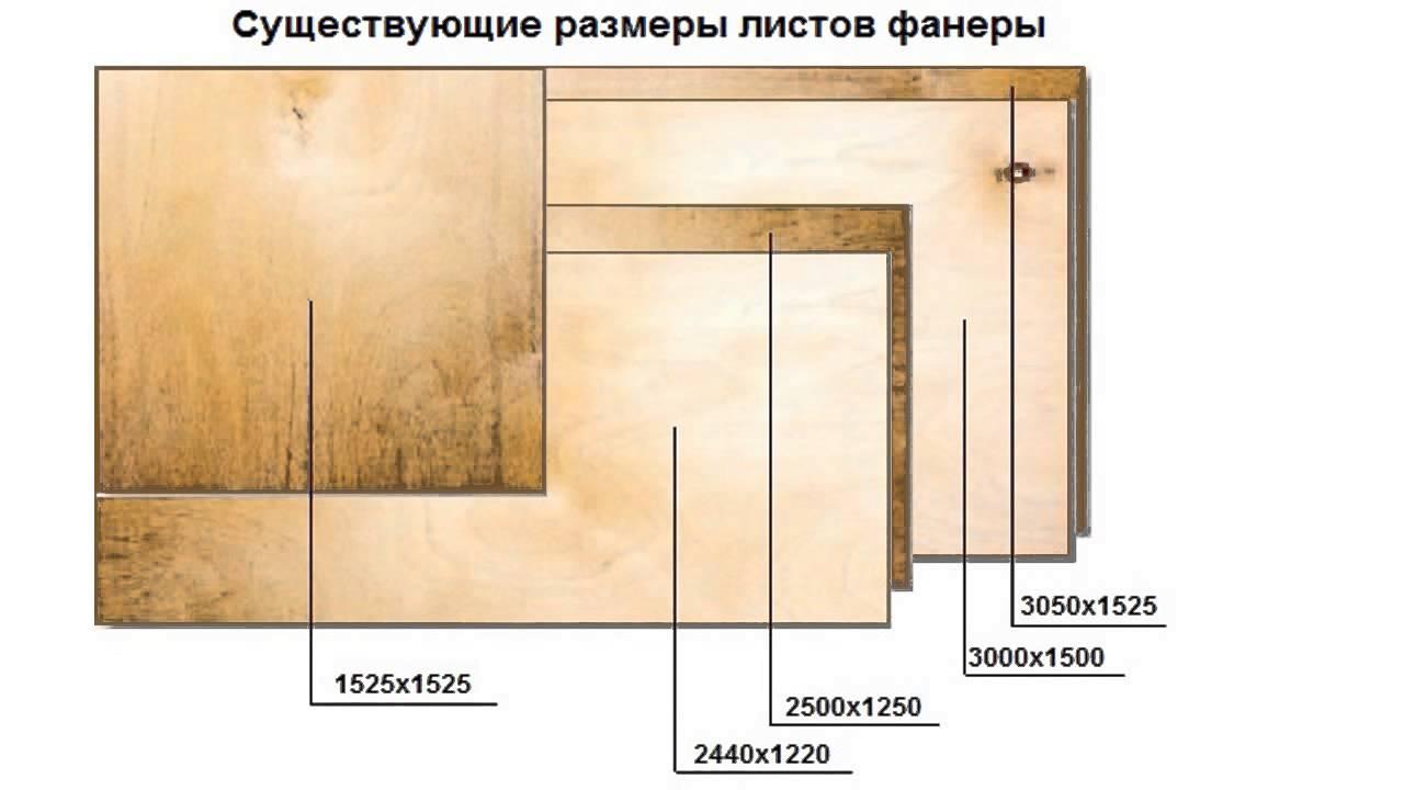 Размеры фанеры