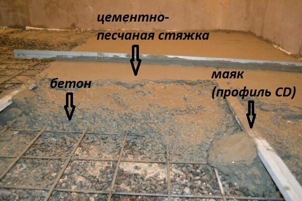 Цементно песщанная стяжка