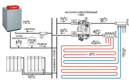 Расчет мощности водяного теплого пола