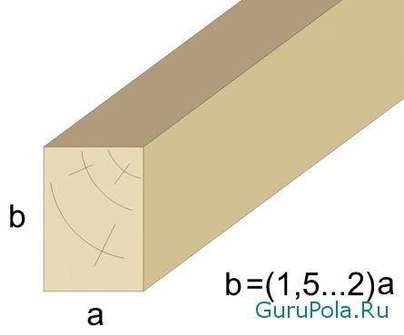 Расстояние между лагами пола материал покрытия и особенности проведения работ