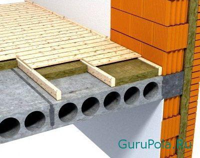 Вермикулит утеплитель самый лучший для стен дома, насыпной и сыпучий, перлит для пола, засыпная теплоизоляция