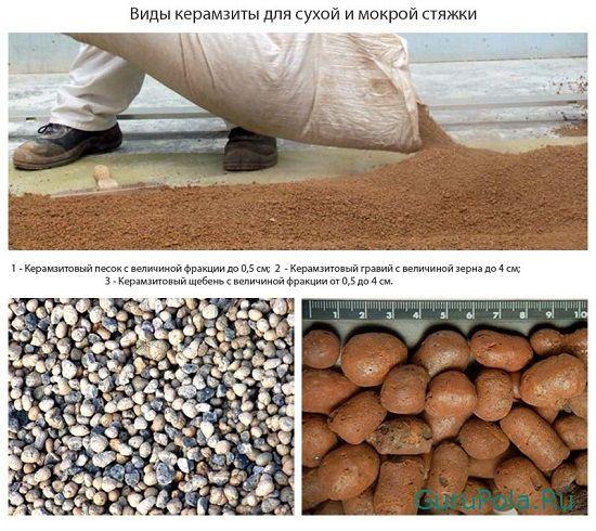 Виды керамзитных стяжек