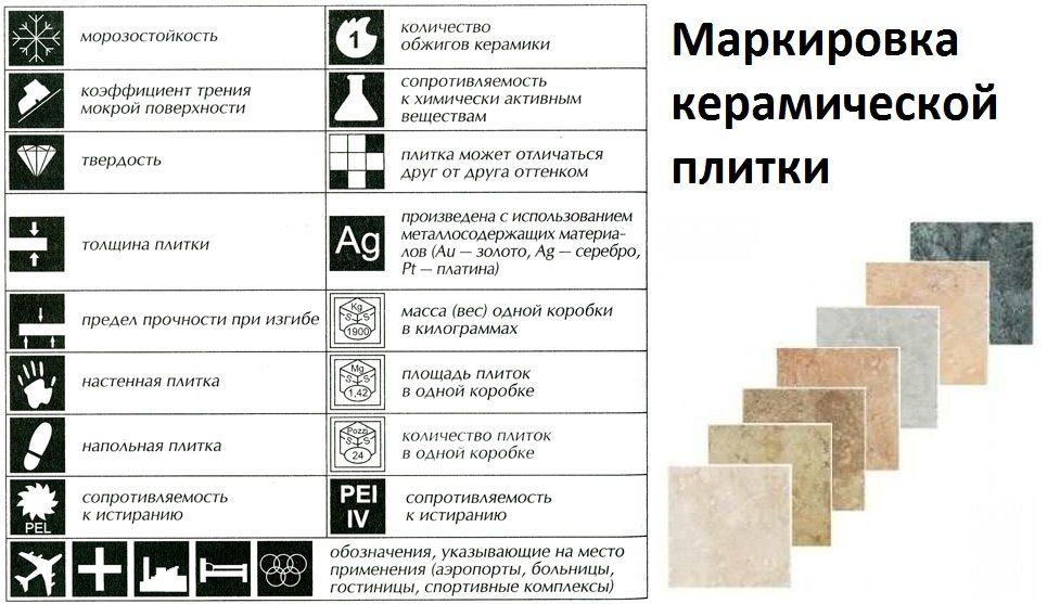 маркировка плитки