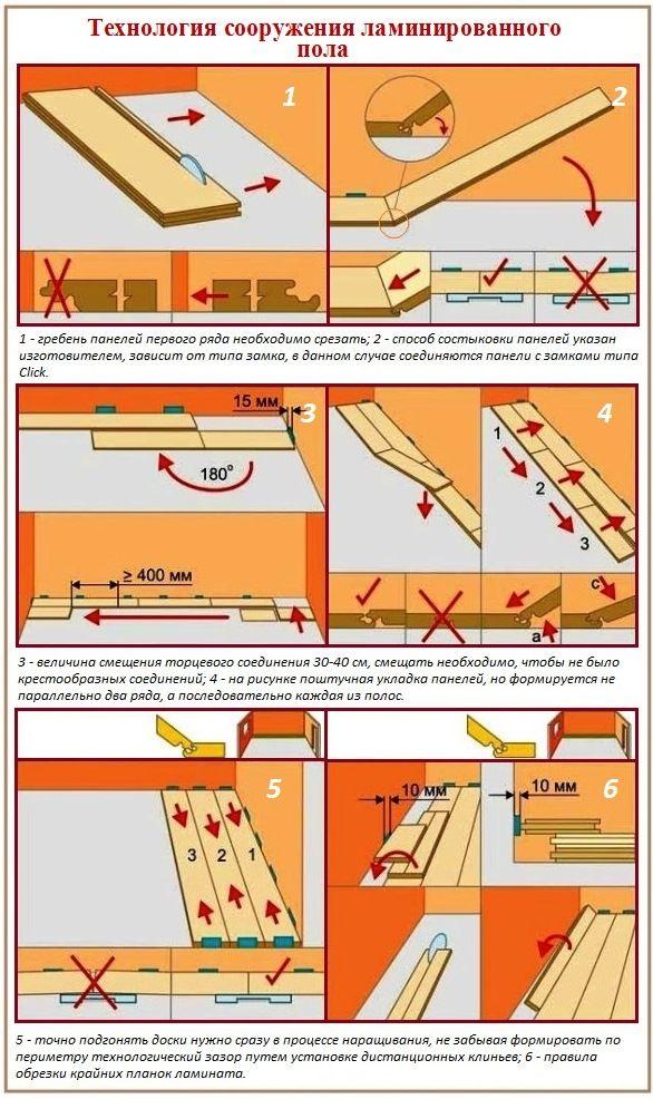 Укладка ламината инструкция