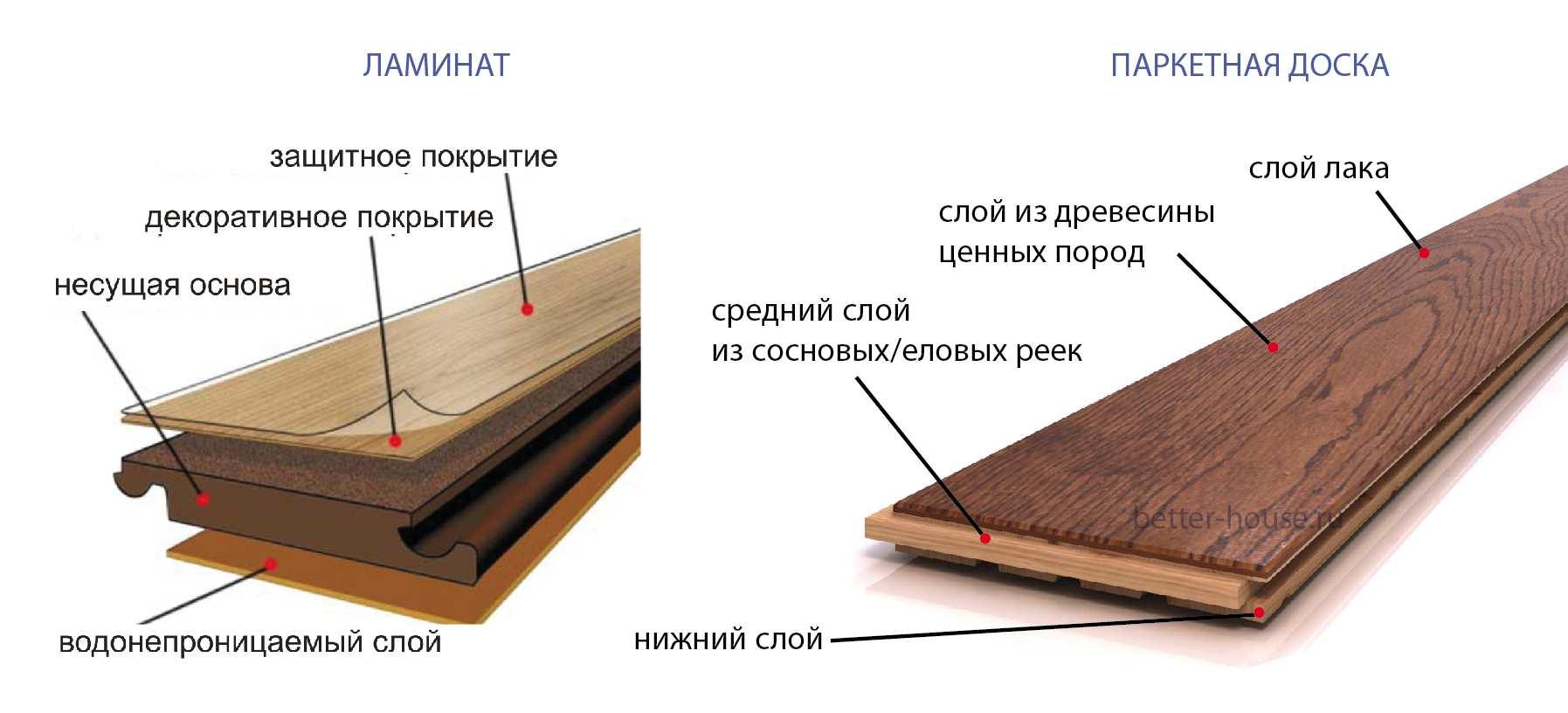 состав доски